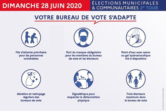 Le Bureau de vote s'adapte